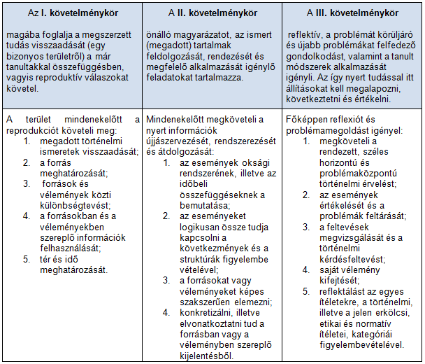 1. táblázat