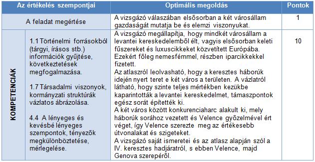 táblázat 4.
