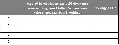 3. táblázat - feladathoz