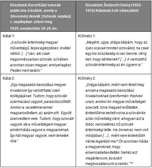 4. táblázat - feladathoz