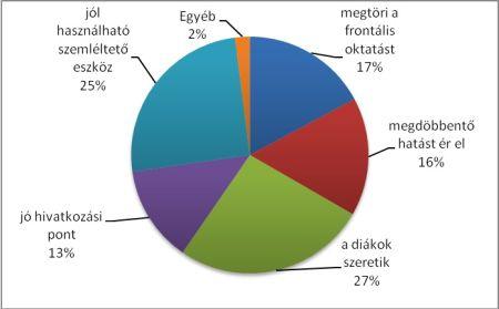 11. diagram
