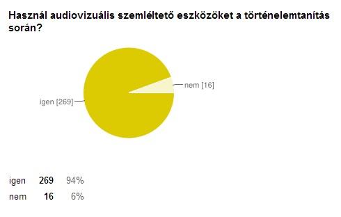 3. diagram
