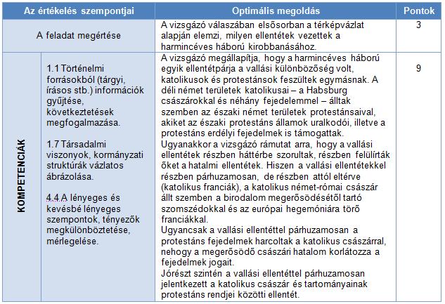 táblázat 2.