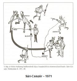 Kép a Sári-Csiszér-féle tankönyvből