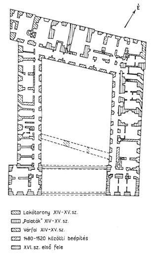A mai Esterházy várkastély alaprajza a korábbi vár építési periódusainak tükrében