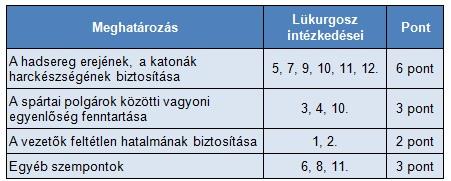 4. táblázat