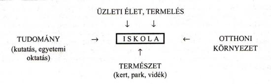 2. ábra