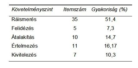 08_01_06_ Zrinszki_k02